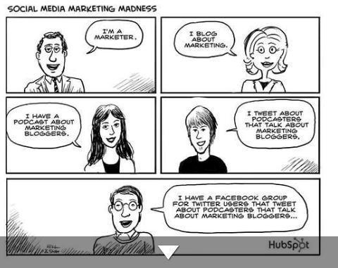 Social Media Madness - Hubspot