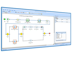 Ultimus BPM Software Solutions: Process Designer