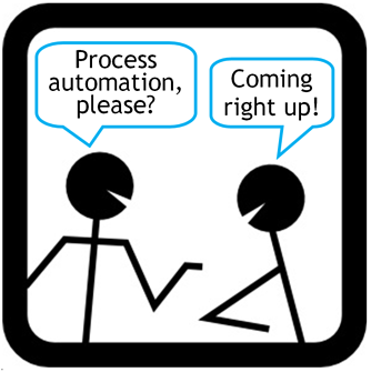 business process automation please