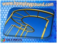 BPM Playground