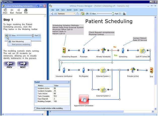 Workflow Automation- Patient Scheduling